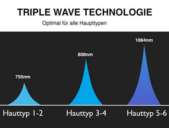 triple-wave-580